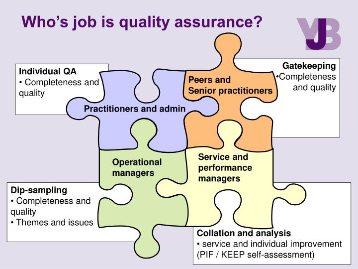 Who's job is quality assurance?