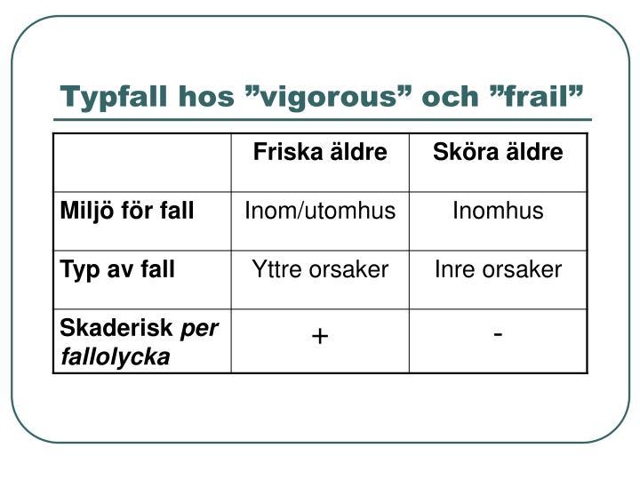 """Typfall hos """"vigorous"""" och """"frail"""""""