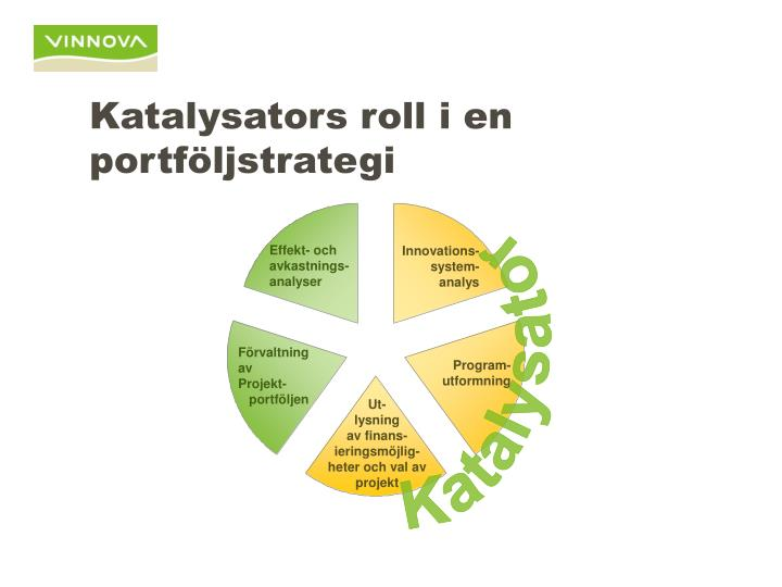 Katalysators roll i en portföljstrategi