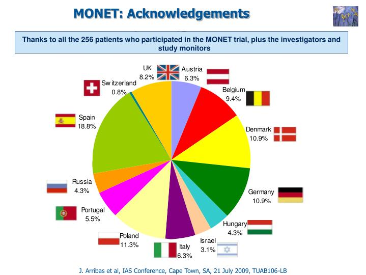 MONET: Acknowledgements
