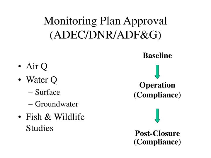 Monitoring Plan Approval