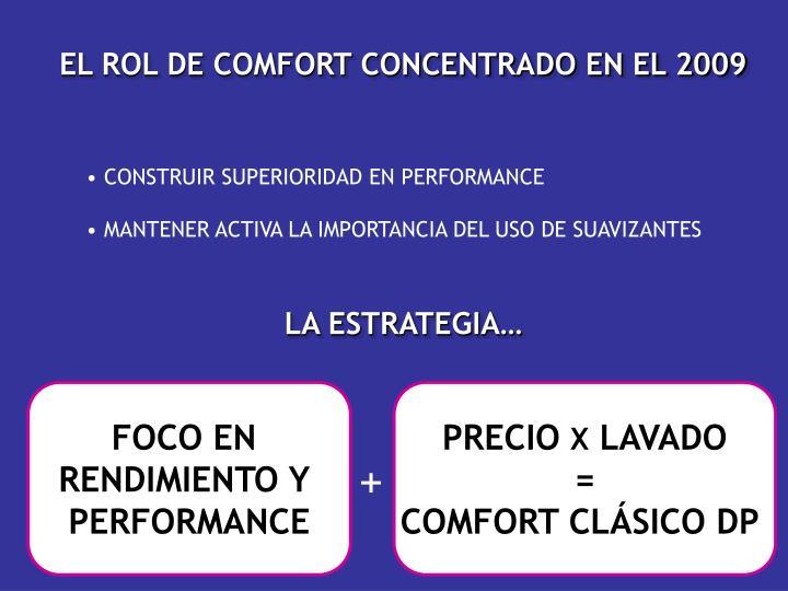EL ROL DE COMFORT CONCENTRADO EN EL 2009
