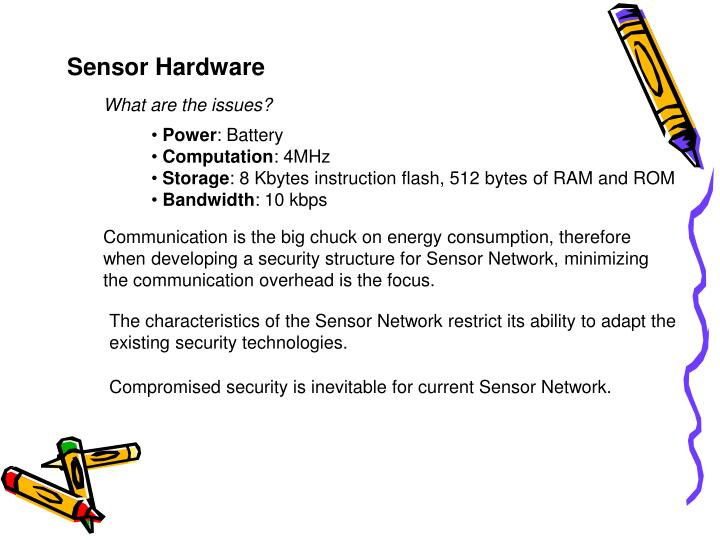 Sensor Hardware
