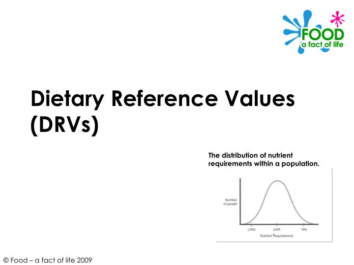 Dietary reference values drvs