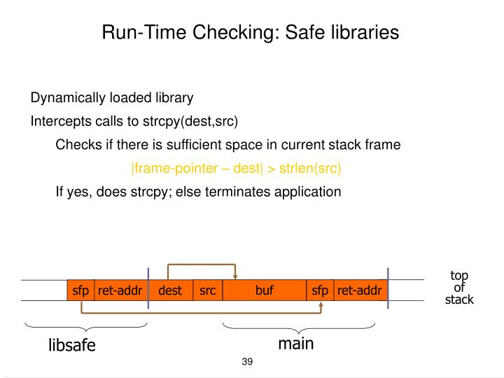 Run-Time Checking: Safe libraries