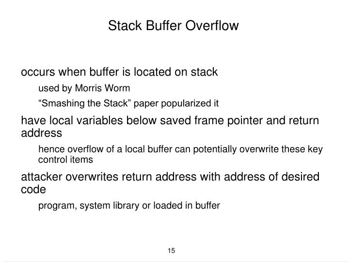 Stack Buffer Overflow