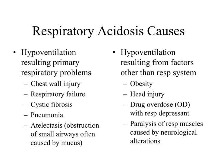 Respiratory Acidosis Causes