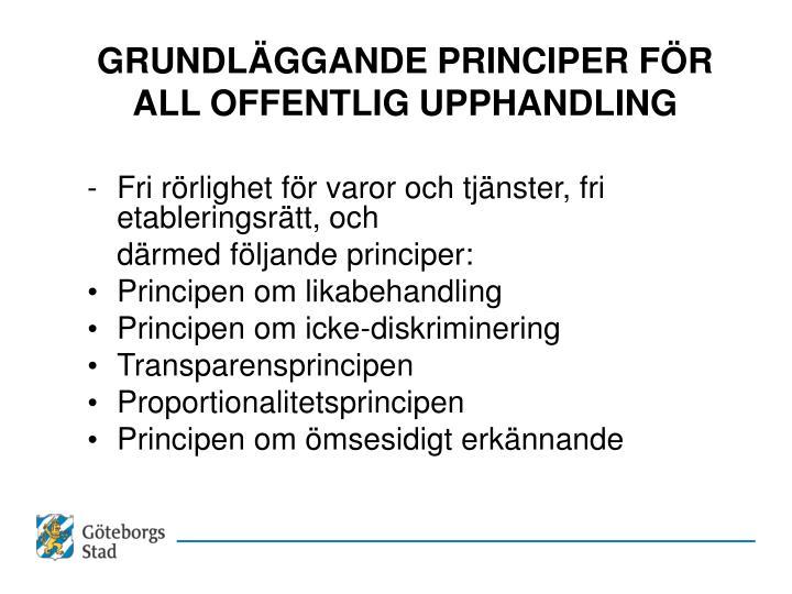 GRUNDLÄGGANDE PRINCIPER FÖR ALL OFFENTLIG UPPHANDLING