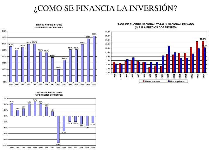 ¿COMO SE FINANCIA LA INVERSIÓN?