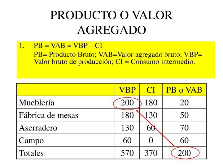 PRODUCTO O VALOR AGREGADO