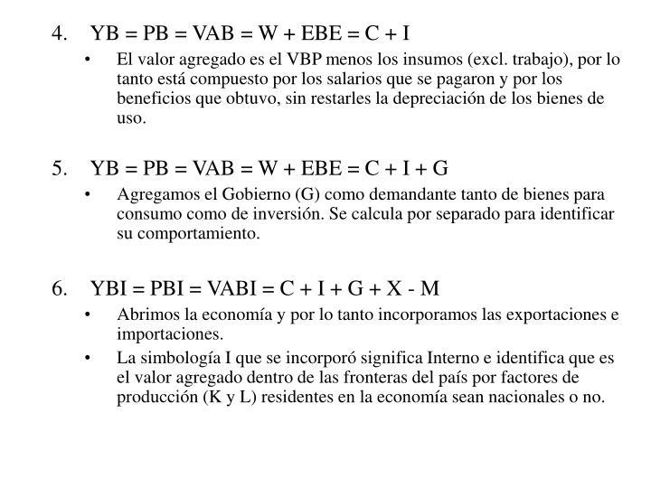 YB = PB = VAB = W + EBE = C + I