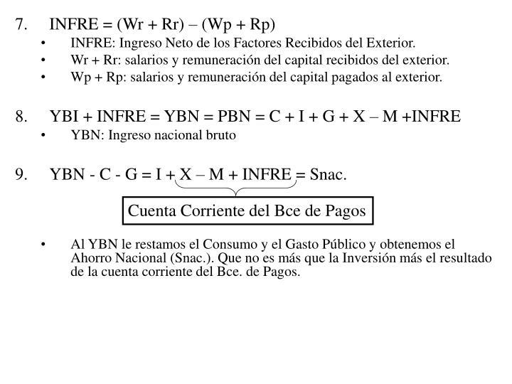 INFRE = (Wr + Rr) – (Wp + Rp)