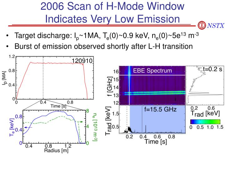 2006 Scan of H-Mode Window