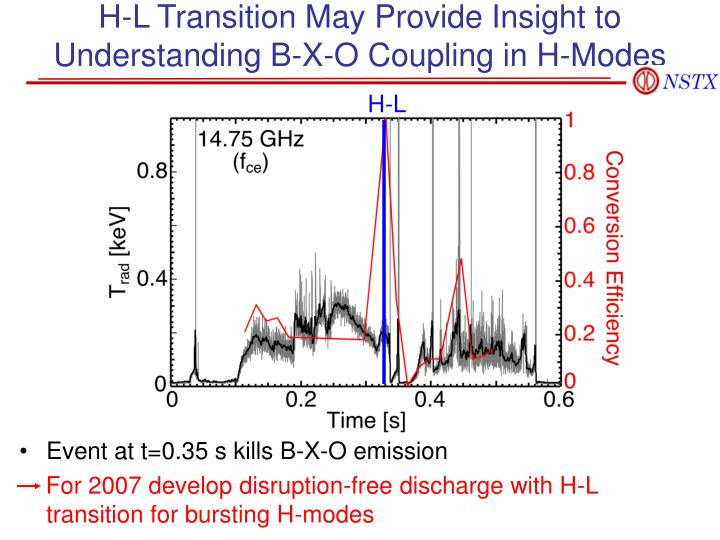 H-L Transition May Provide Insight to Understanding B-X-O Coupling in H-Modes