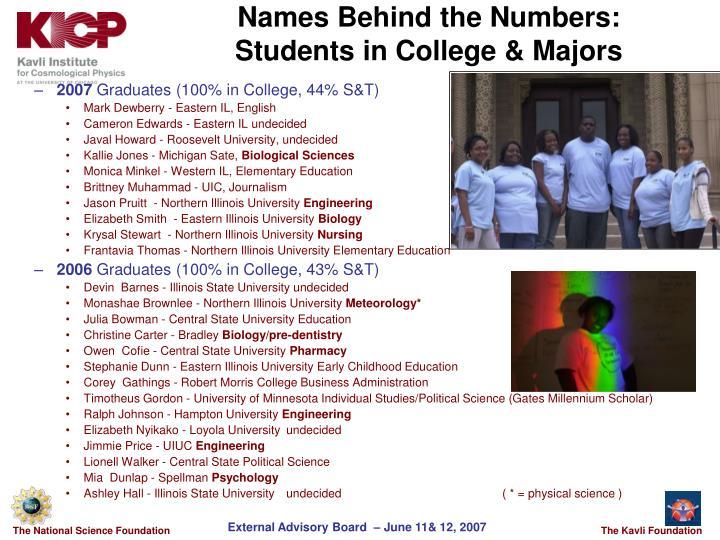 Names Behind the Numbers: