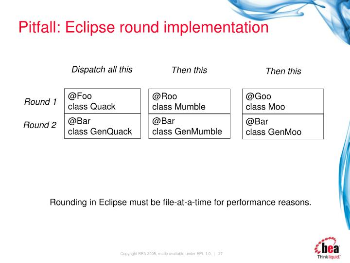 Pitfall: Eclipse round implementation