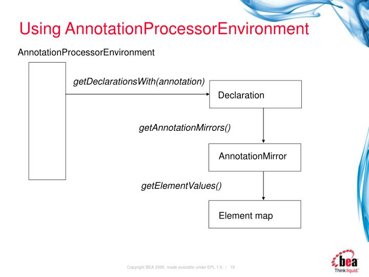 Using AnnotationProcessorEnvironment