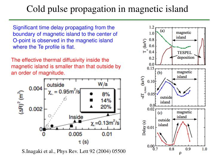 Cold pulse propagation in magnetic island
