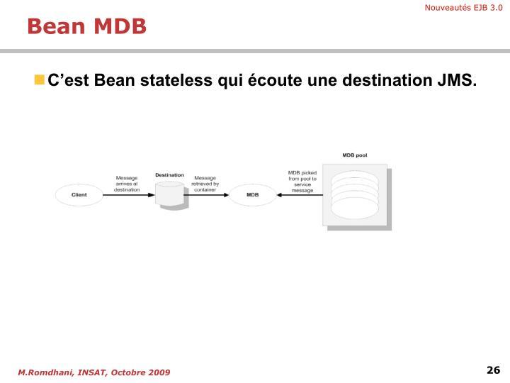 C'est Bean stateless qui écoute une destination JMS.