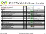 cd 2 worklist far detector assembly