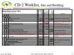 cd 2 worklist site and building
