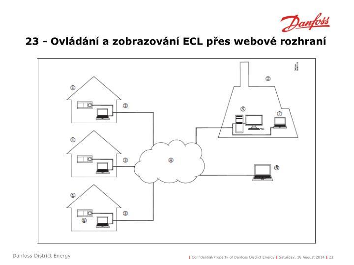 23 - Ovládání a zobrazování ECL přes webové rozhraní