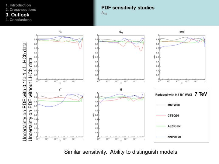 PDF sensitivity studies