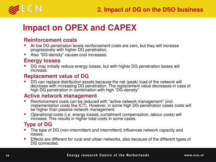 2. Impact of DG on the DSO business