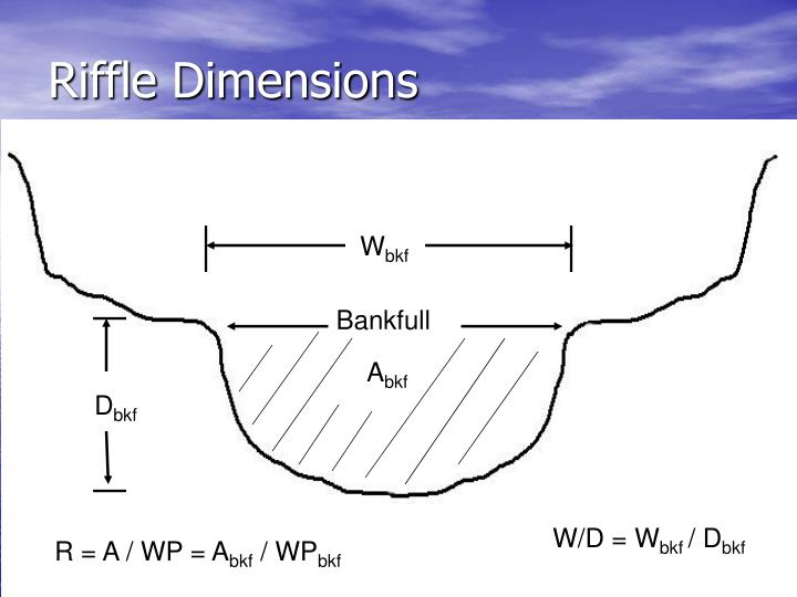 Riffle Dimensions