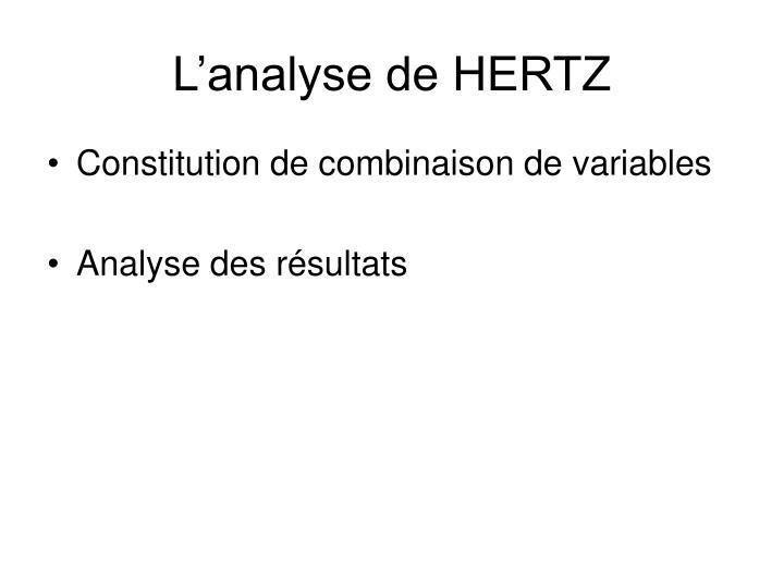 L'analyse de HERTZ