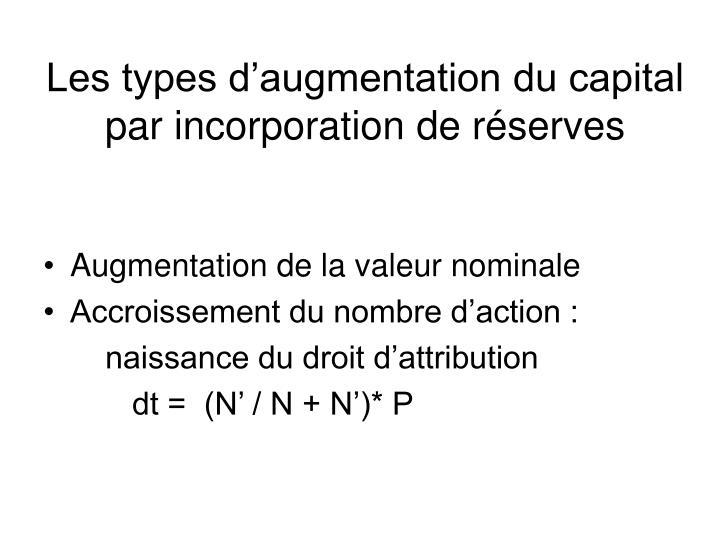 Les types d'augmentation du capital par incorporation de réserves