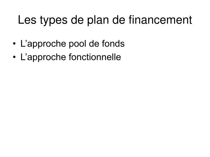 Les types de plan de financement