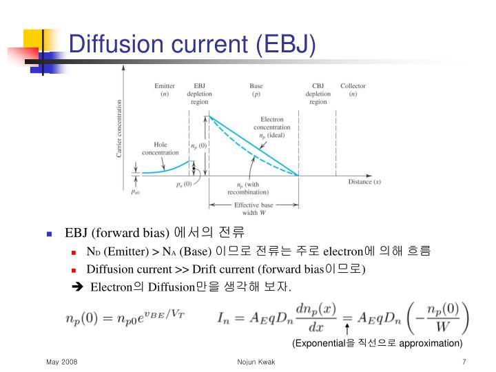 Diffusion current (EBJ)