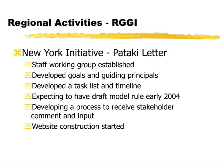 Regional Activities - RGGI