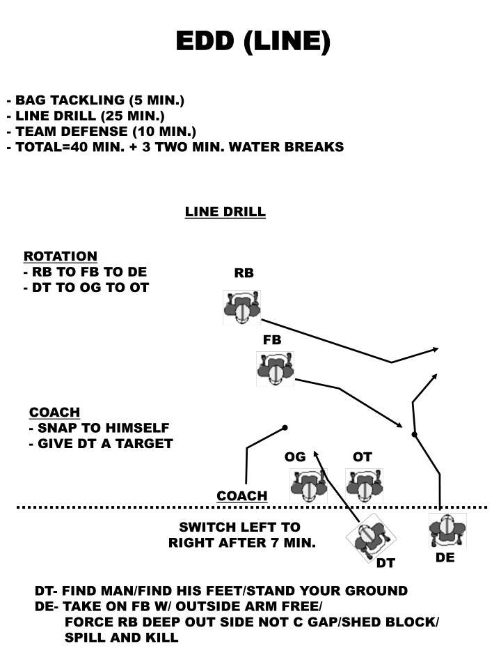 EDD (LINE)