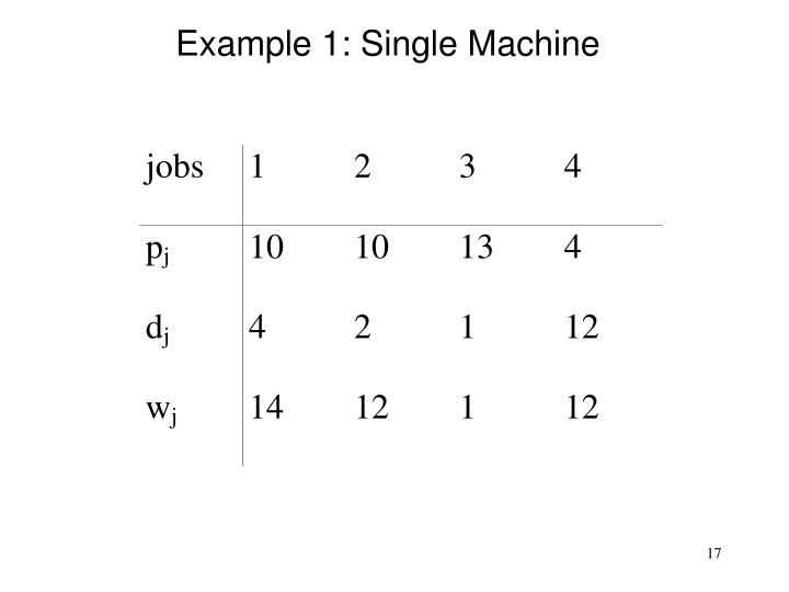 Example 1: Single Machine