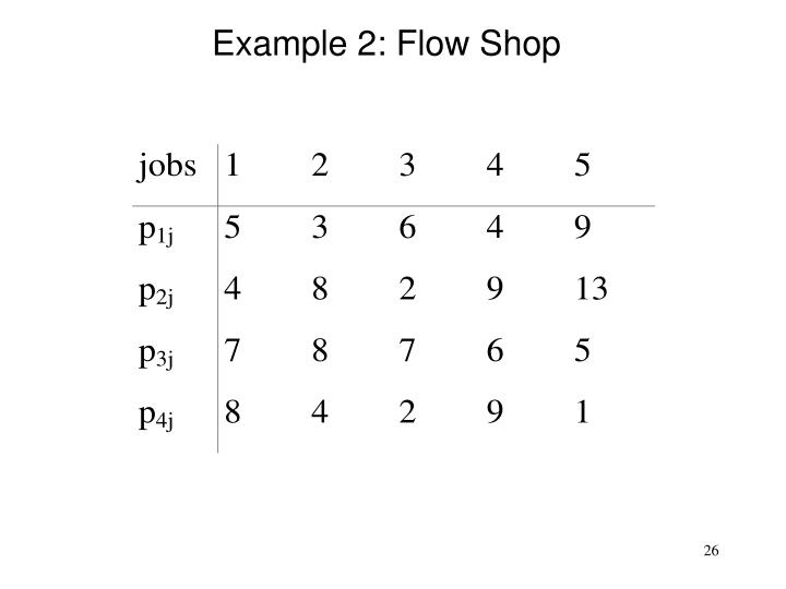 Example 2: Flow Shop