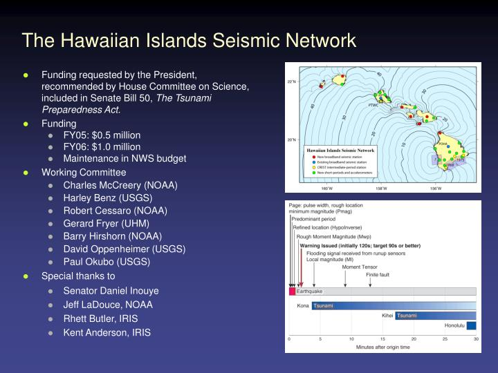 The Hawaiian Islands Seismic Network