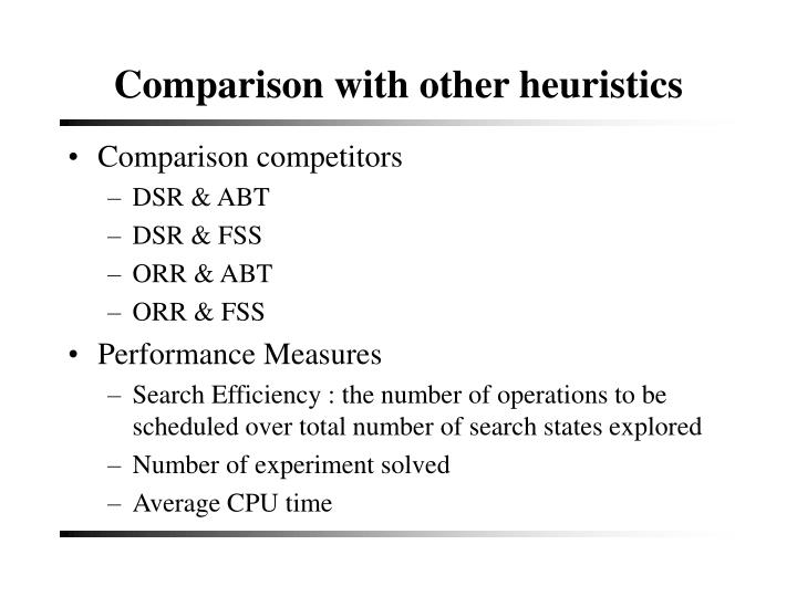 Comparison with other heuristics