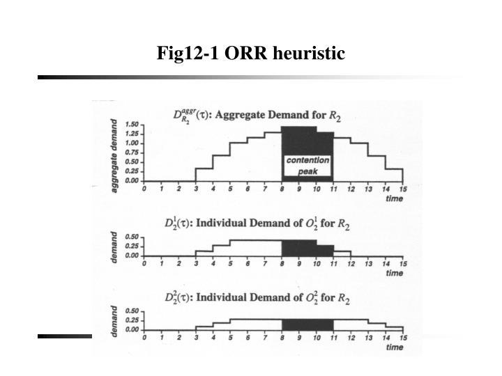 Fig12-1 ORR heuristic