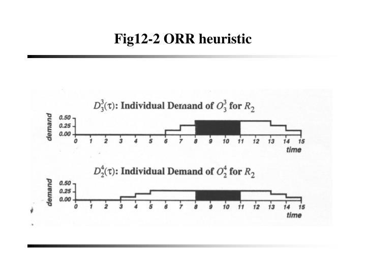 Fig12-2 ORR heuristic