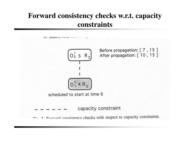 Forward consistency checks w.r.t. capacity constraints