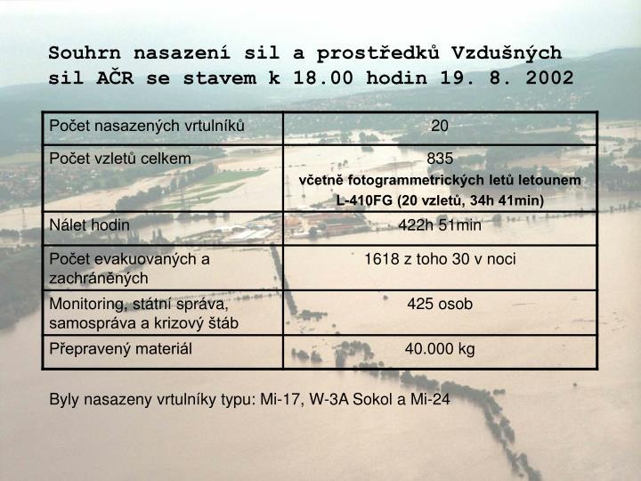 Souhrn nasazení sil a prostředků Vzdušných sil AČR se stavem k 18.00 hodin 19. 8. 2002