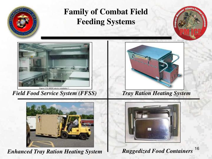 Family of Combat Field