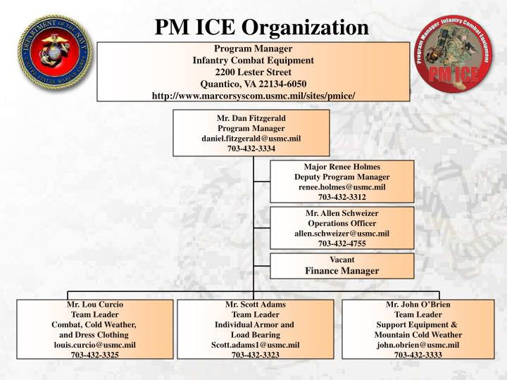 PM ICE Organization