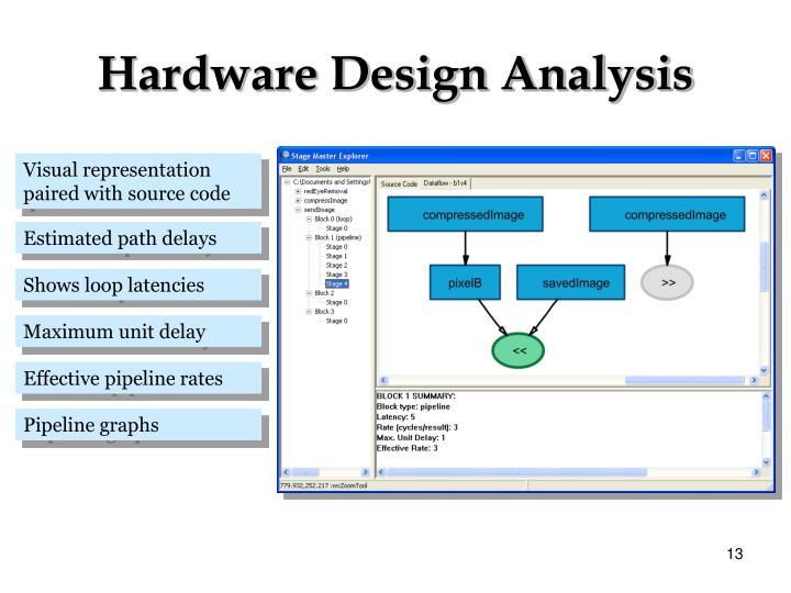 Hardware Design Analysis
