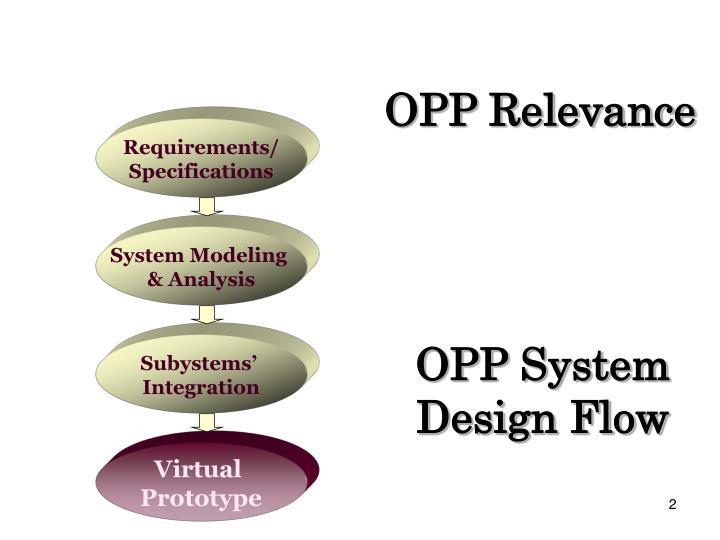 OPP System