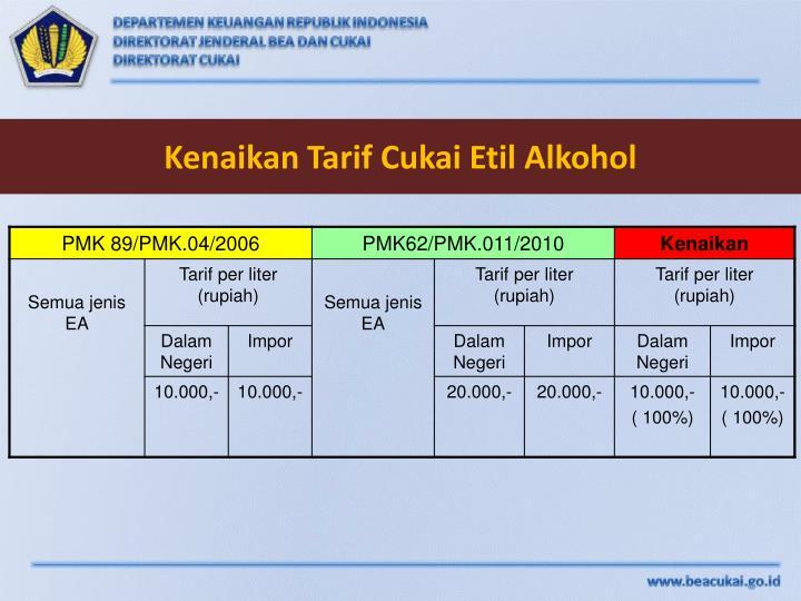 Kenaikan Tarif Cukai Etil Alkohol