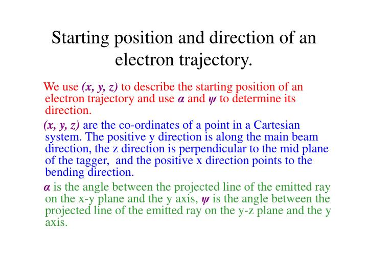 Starting position and direction of an electron trajectory.