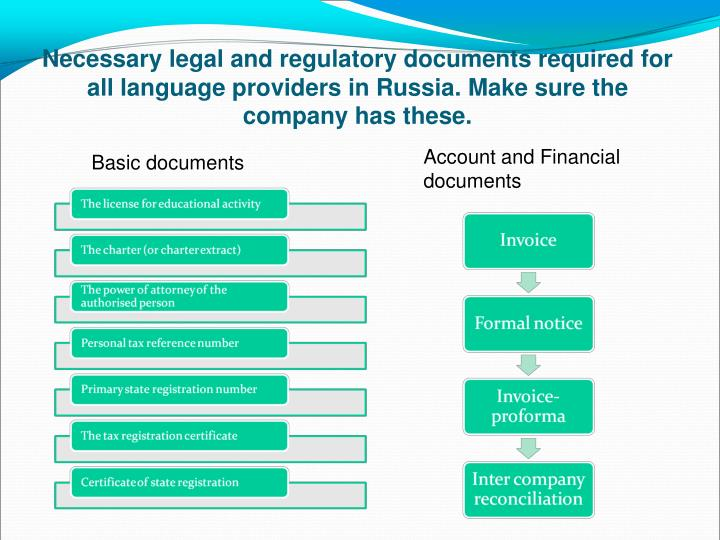 Necessary legal and regulatory documents required for all language providers in Russia. Make sure the company has these.